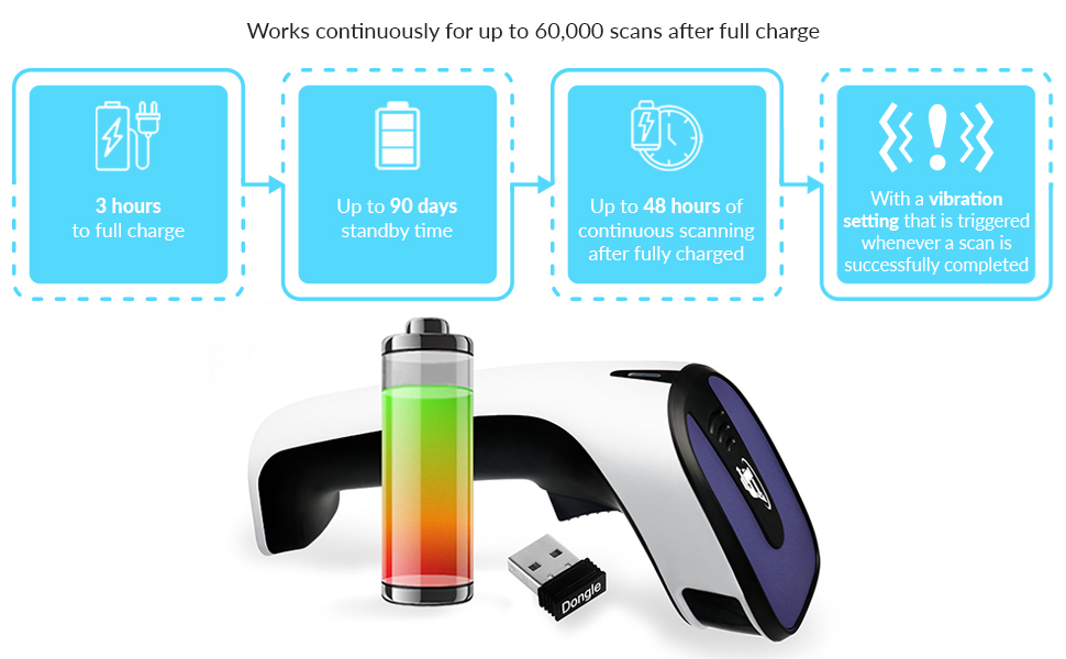 ScanAvenger Wireless 3-in-1 Scanner