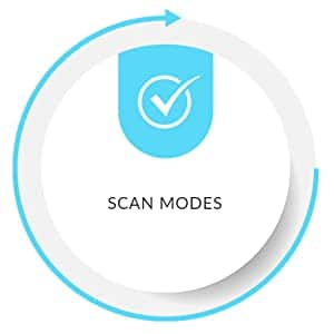 Scan Modes